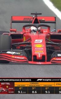 فورمولا 1 الجائزة الكبرى